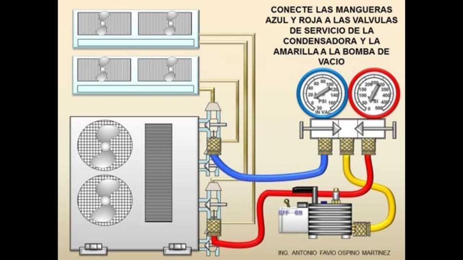 Como instalar un aire acondicionado como hago for Arreglar aire acondicionado